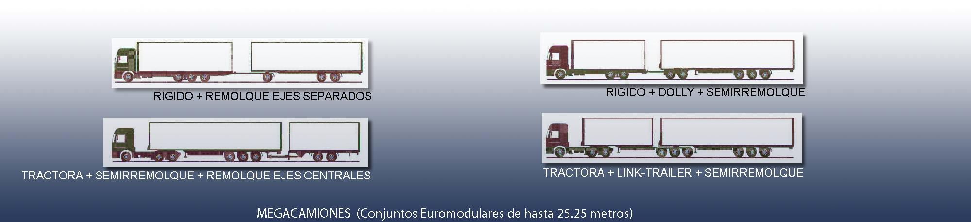 Euro modular